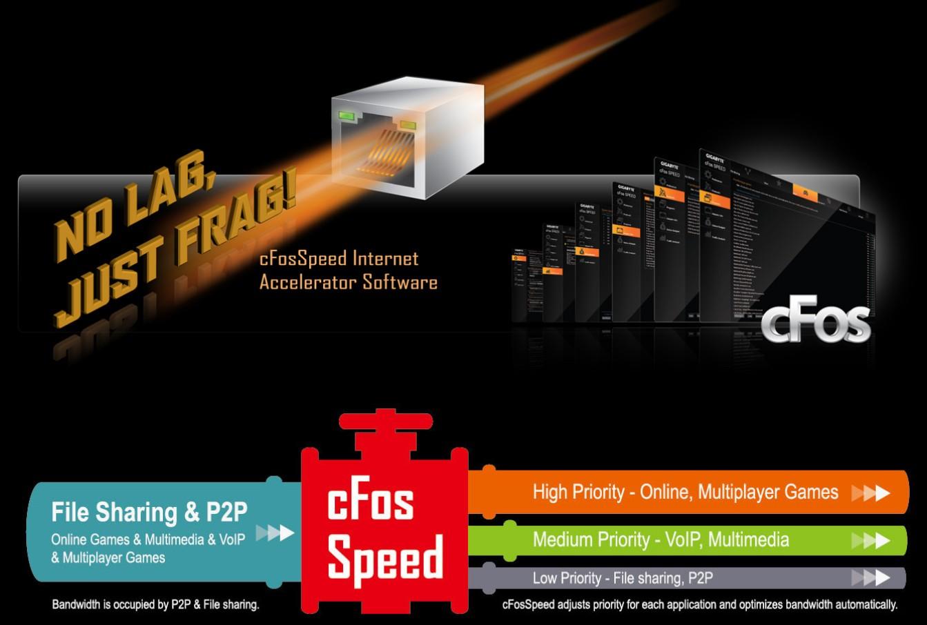 Mạng Intel® GbE LAN tăng tốc Internet với cFosSpeed