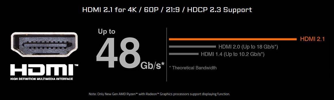 Hỗ trợ HDMI 2.1 cho 4K / 60P / 21:9 / HDCP 2.3