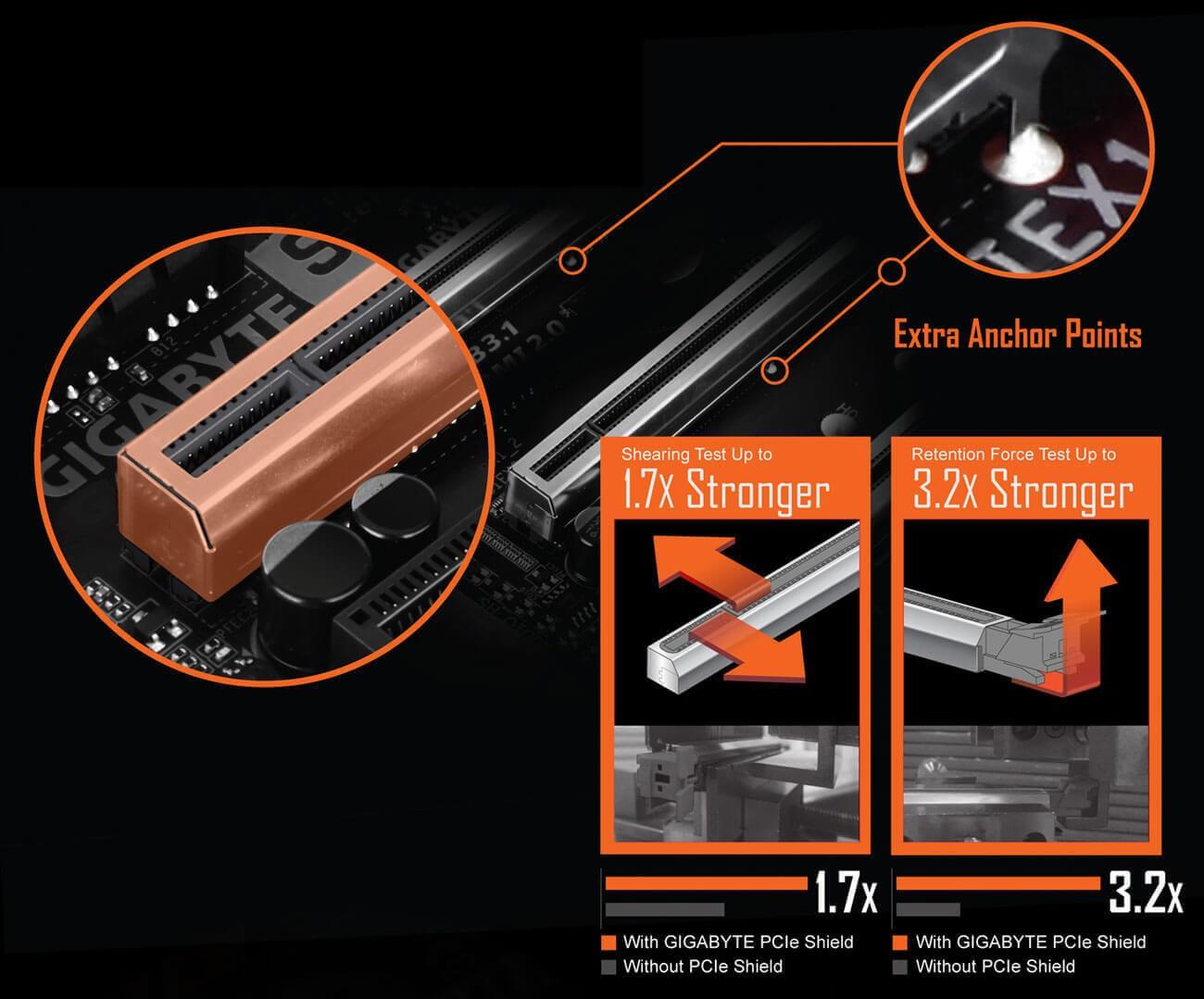 Áo giáp PCIe siêu bền - Ultra Durable™ PCIe Armor