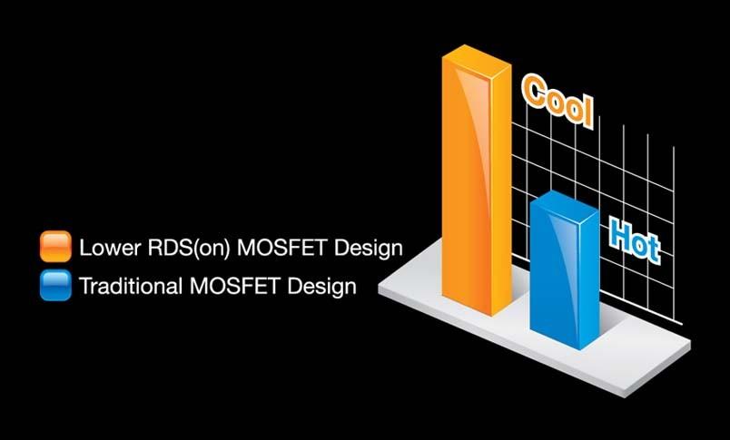 Bảo vệ nhiệt độ cao Lower RDS(on)MOSFETs