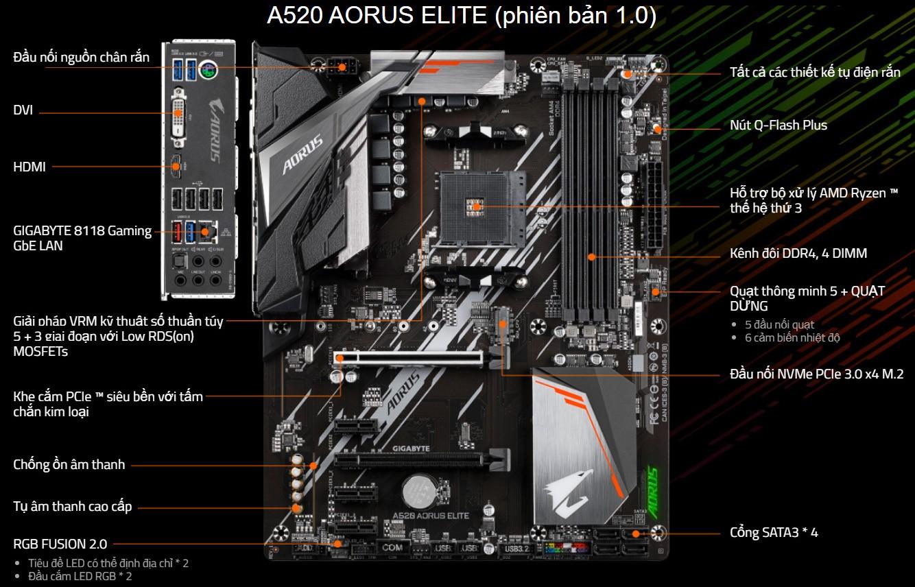 Mainboard Gigabyte A520 AORUS ELITE (rev.1.0)
