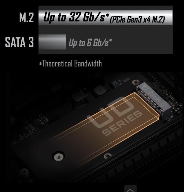 NVMe PCIe Gen3 x4