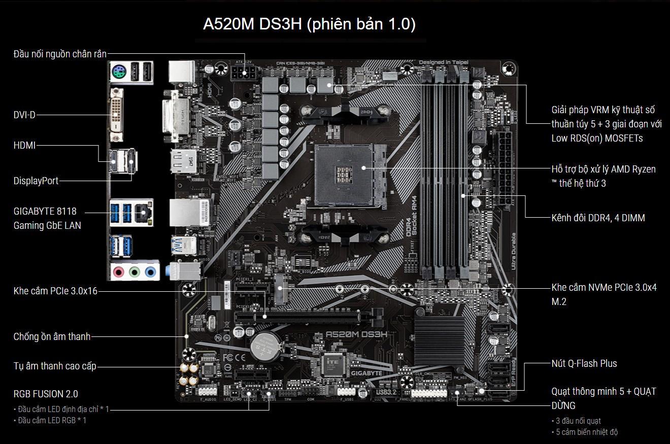 Mainboard Gigabyte A520M DS3H (rev. 1.0)