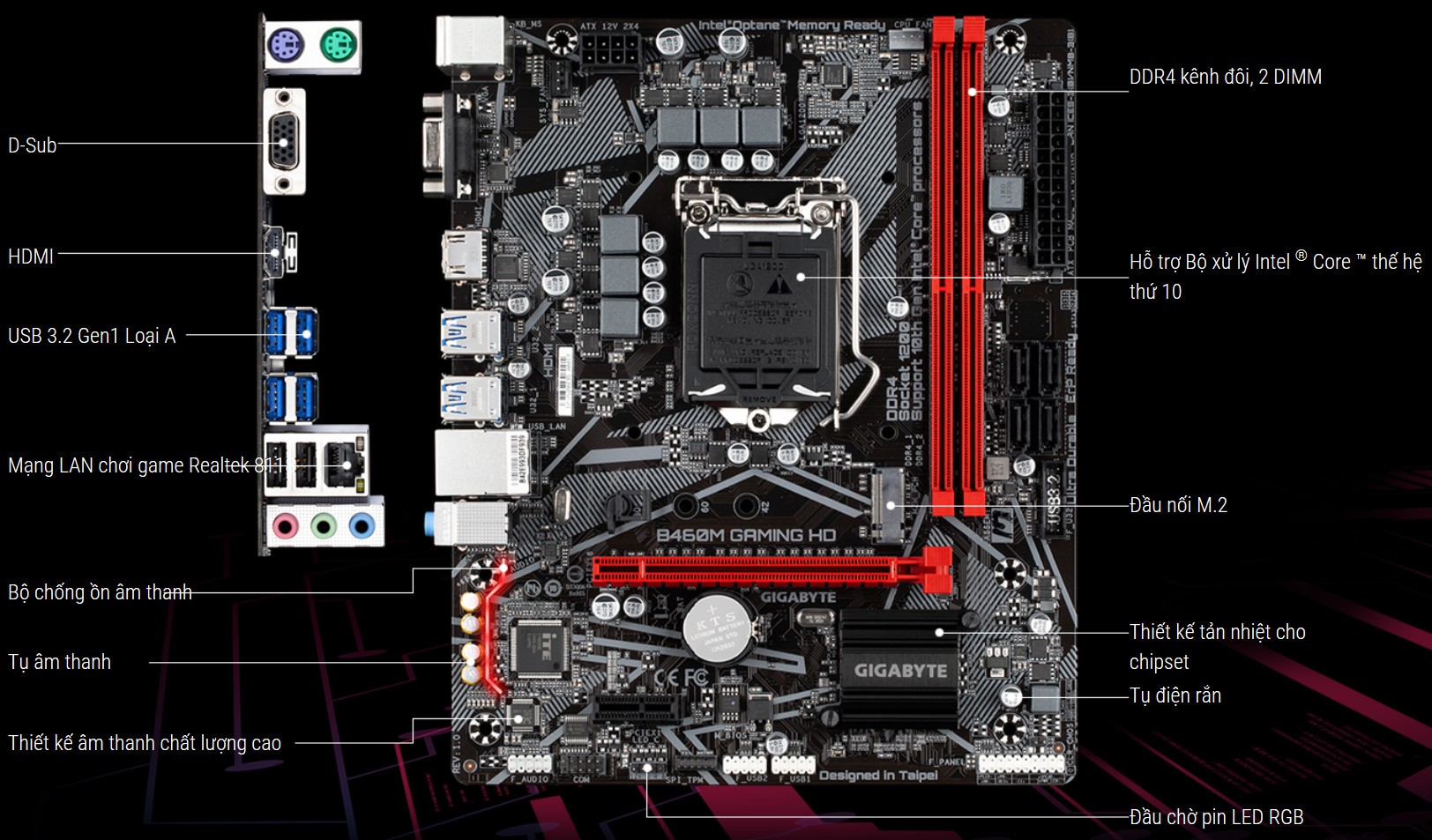 B460M GAMING HD overview