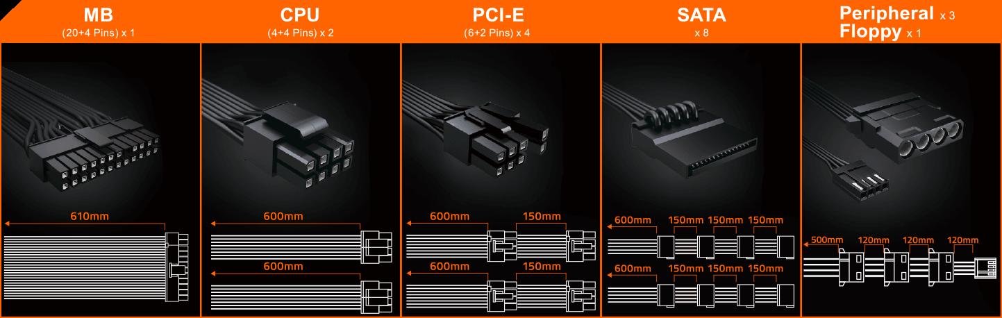 PSU Gigabyte P750GM có thiết kế tất cả là cáp dẹt màu đen