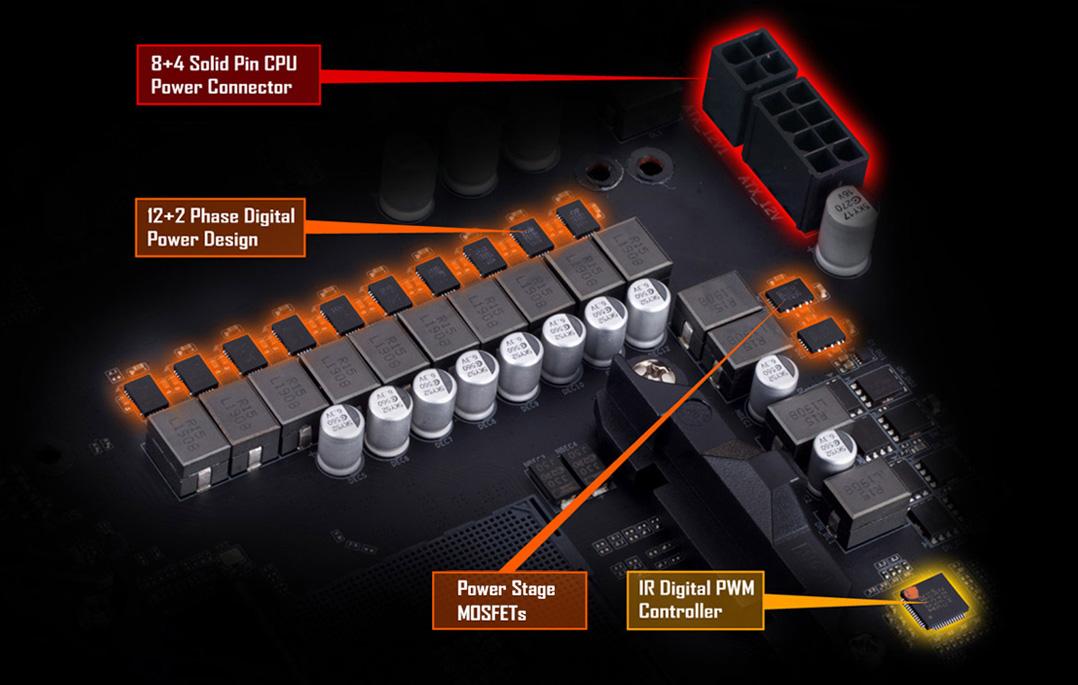 Thiết kế nguồn điện kỹ thuật số 12 + 2 giai đoạn IR