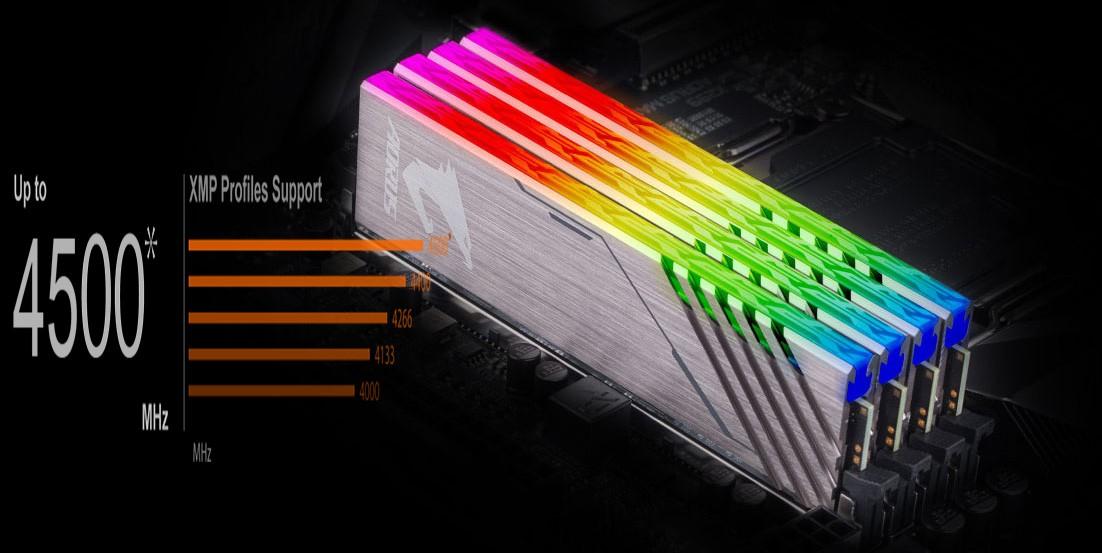 Hỗ trợ cho DDR4 XMP lên đến 4500MHz và hơn thế nữa.