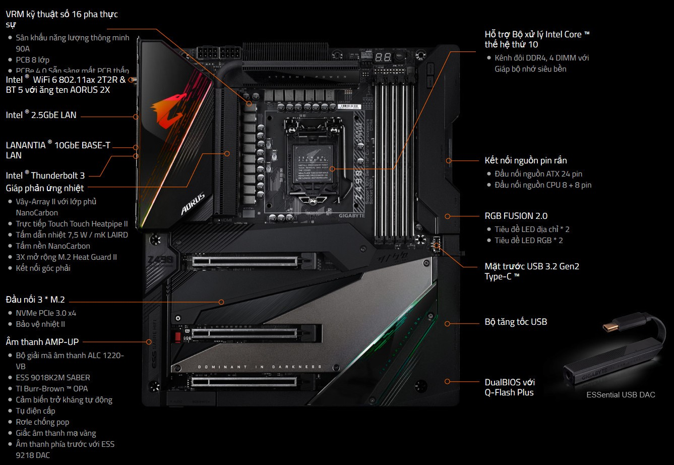 Z490 AORUS XTREME overview