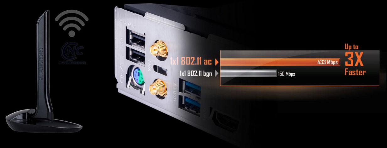 Intel® Dual Band 802.11ac WIFI