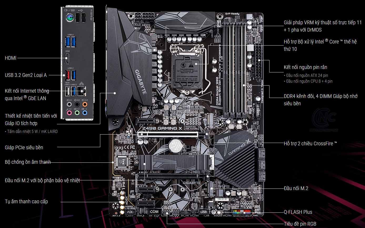 Gigabyte Z490 GAMING X overview