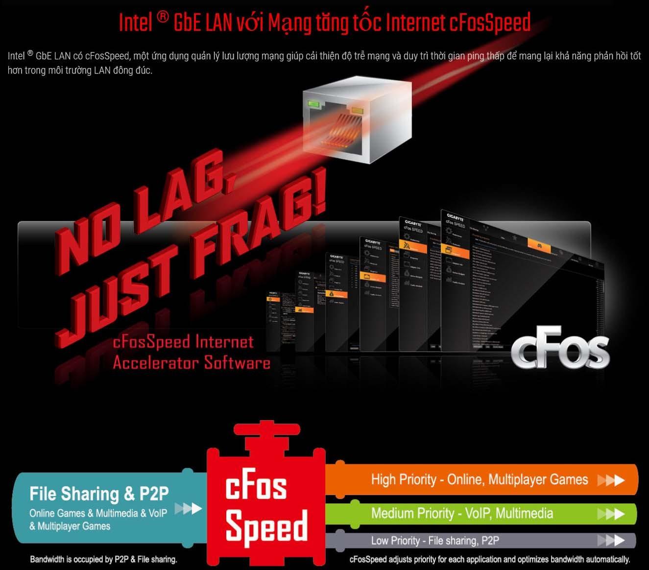 Intel® GbE LAN với Mạng tăng tốc Internet cFosSpeed