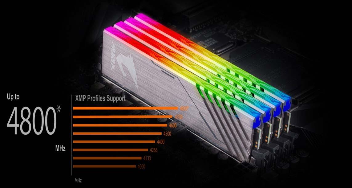 Hỗ trợ cho DDR4 XMP lên đến 4800MHz và hơn thế nữa.