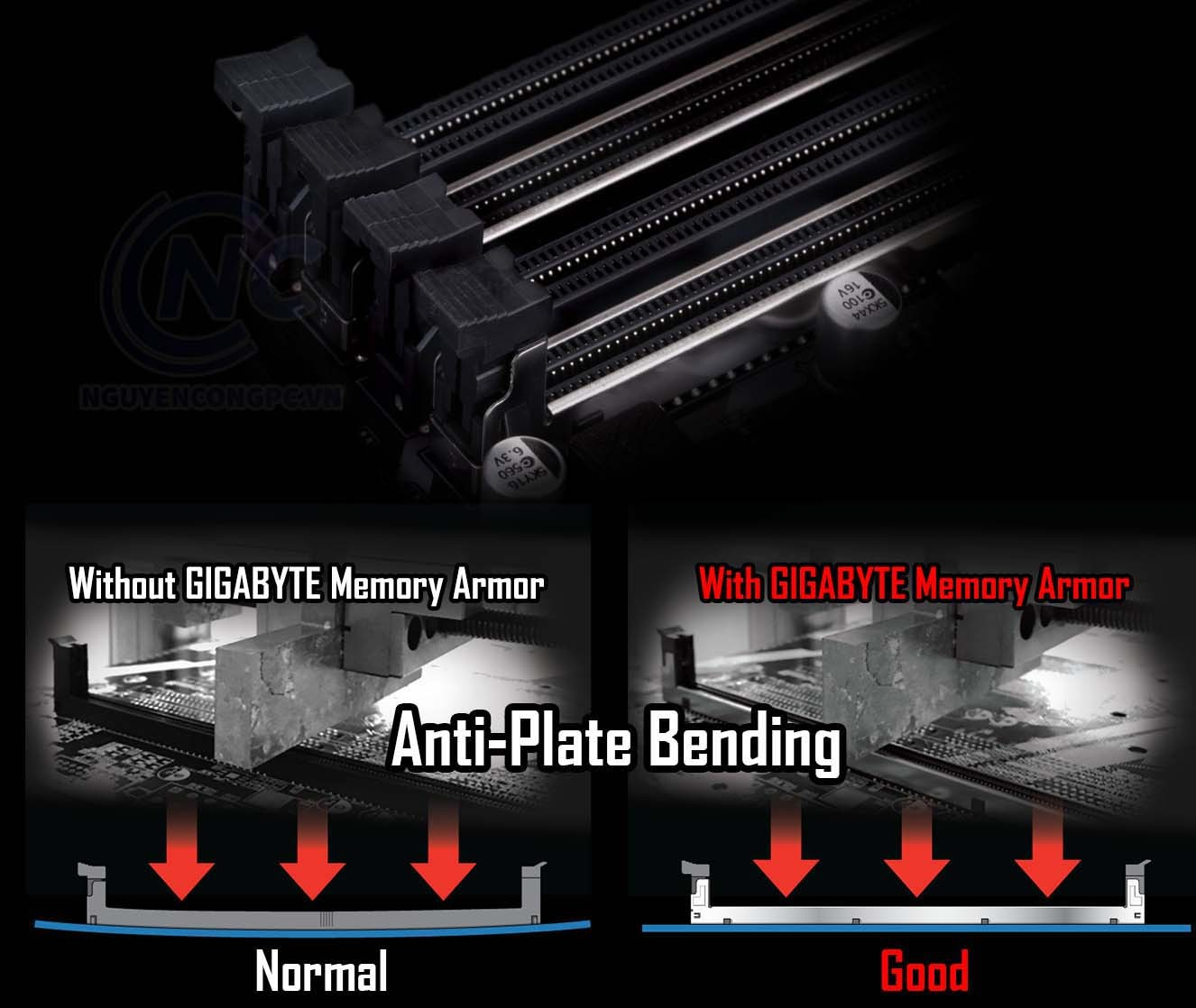 Ultra Durable™ Memory Armor: Bộ nhớ siêu bền
