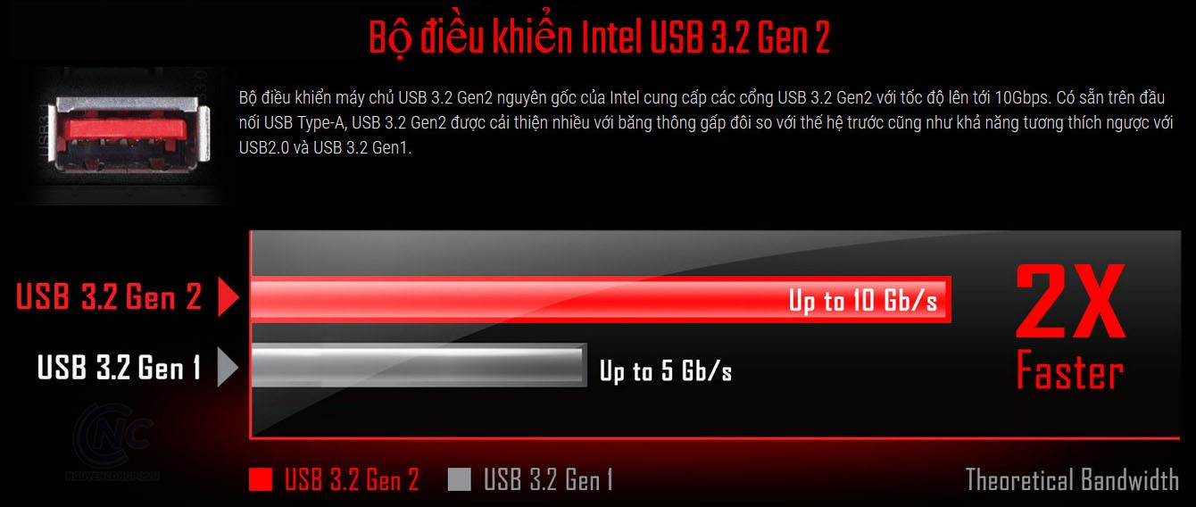 Bộ điều khiển Intel USB 3.2 Gen 2