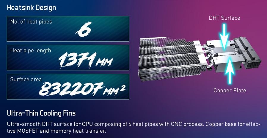 Heatsink Design