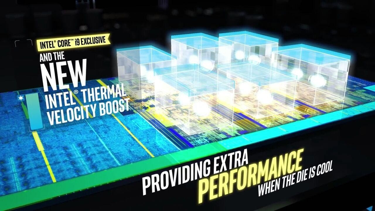 Intel Thermal Velocity Boost