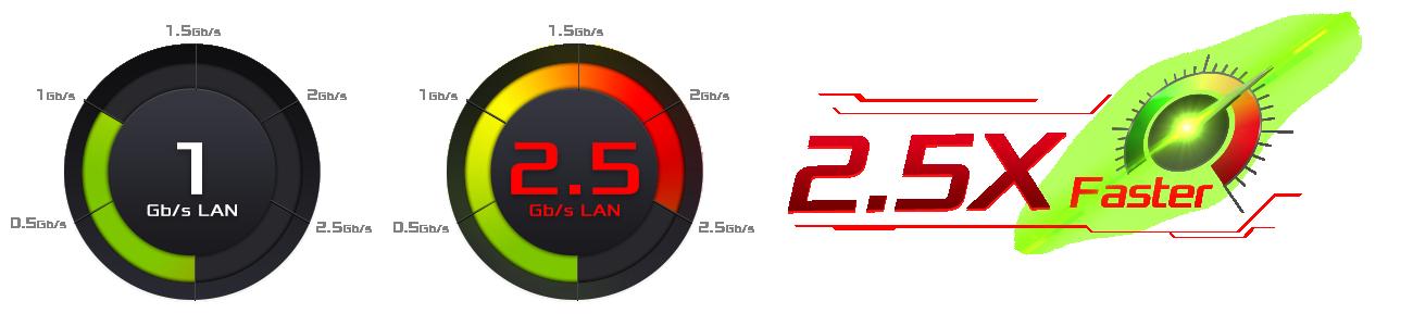 2.5 Gb/s LAN