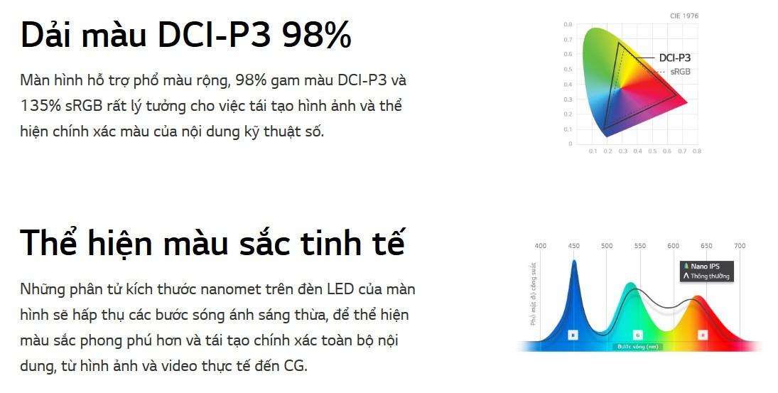 Màn hình Nano IPS LG 38WN95C-W