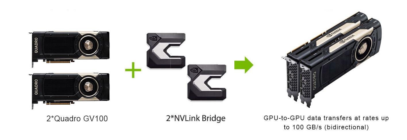 NVLink thế hệ thứ hai