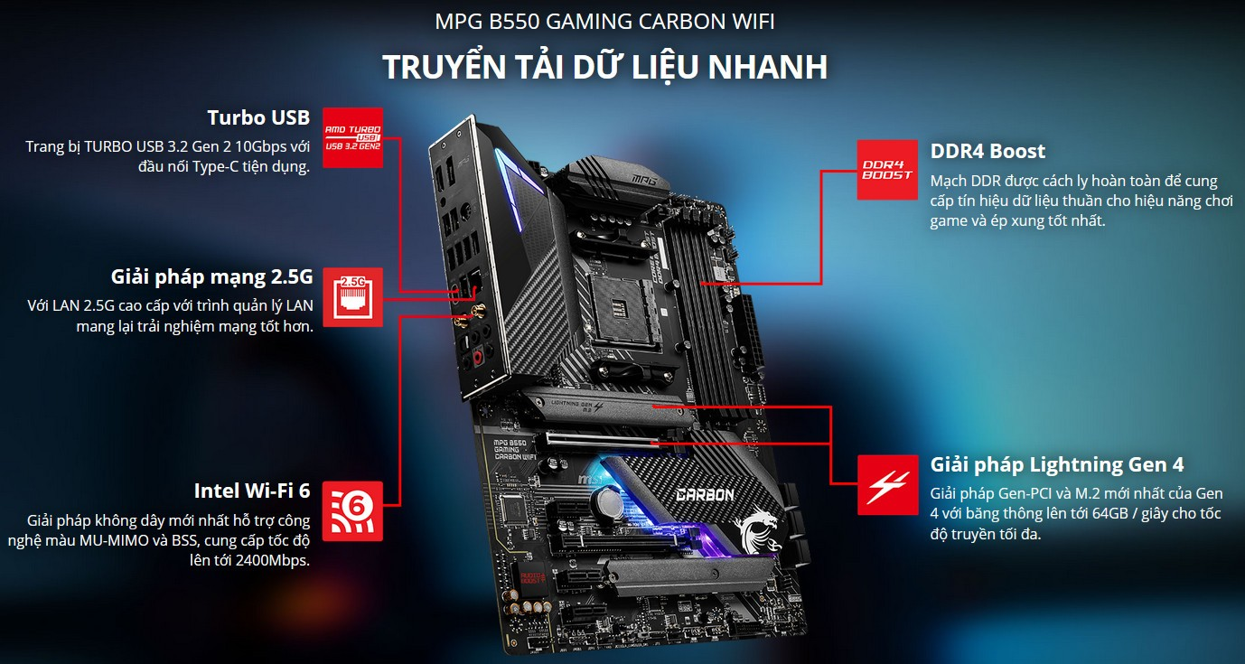Mainboard MSI MPG B550 GAMING CARBON WIFI
