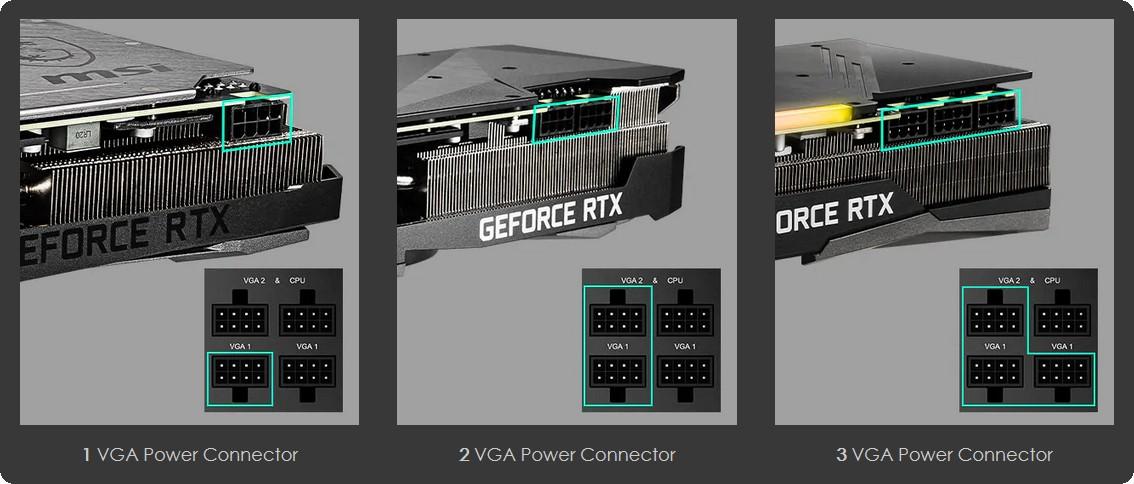 Bộ nguồn MSI MPG A850GF có thể hỗ trợ NVIDIA GeForce RTX 30/20 Series và GPU AMD