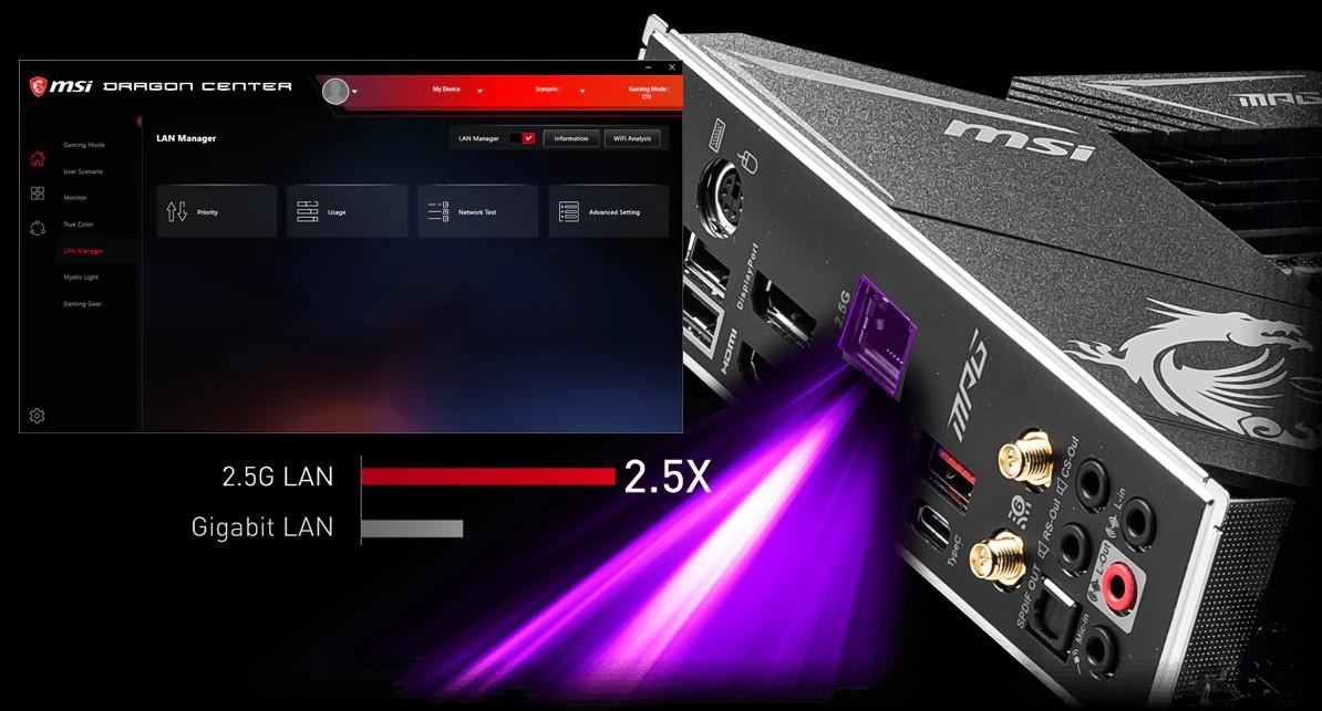 Mạng LAN 2,5Gbps cung cấp tốc độ truyền dữ liệu nhanh hơn