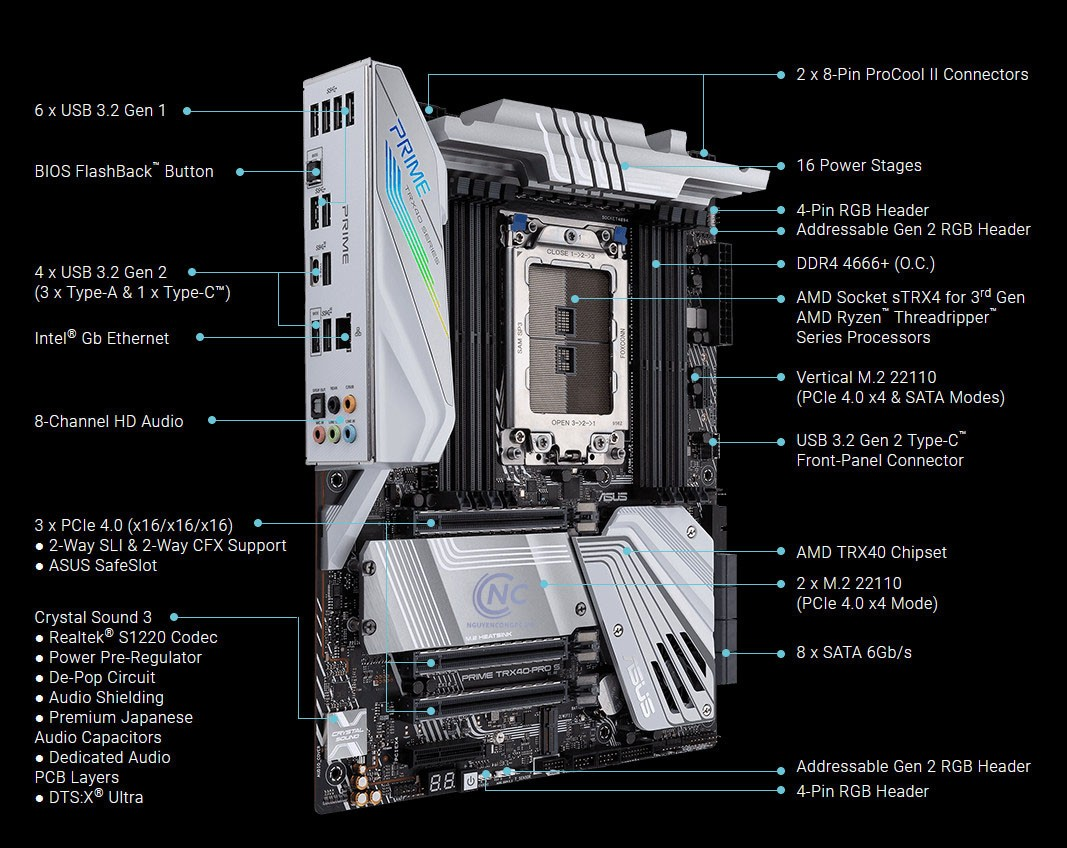 Mainboard Asus PRIME TRX40-PRO S