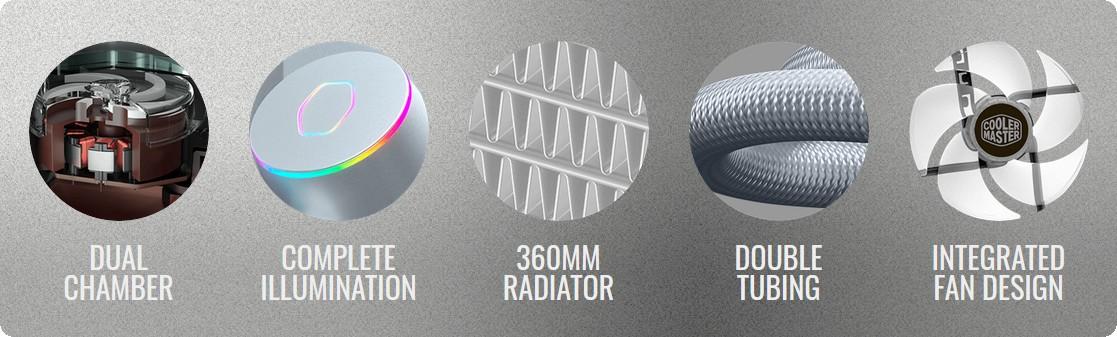 Tản nhiệt nước AIO Coolermaster MasterLiquid ML360P Silver Edition