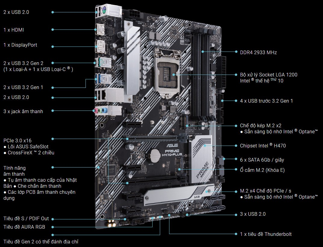 Mainboard ASUS PRIME H470-PLUS overview