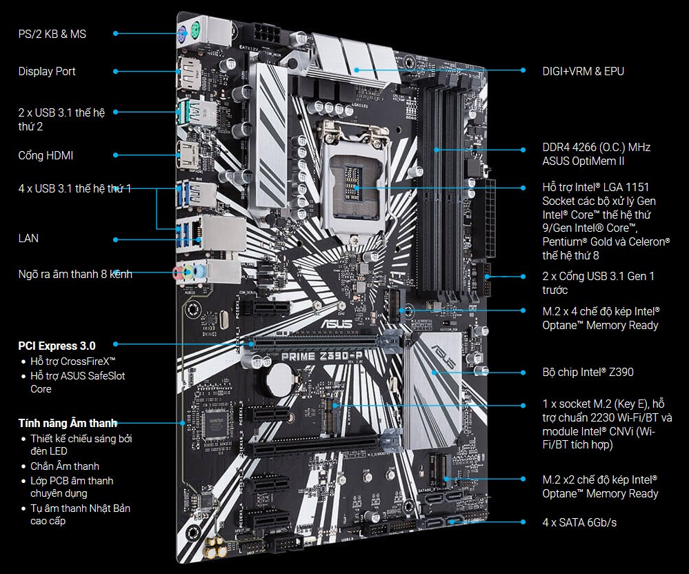 Mainboard ASUS PRIME Z390-P