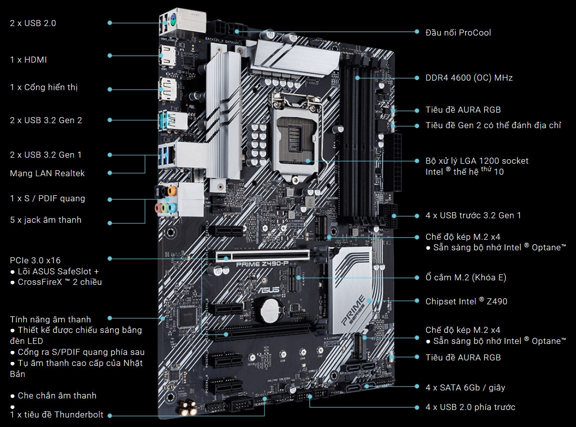 Mainboard ASUS PRIME Z490-P NEW