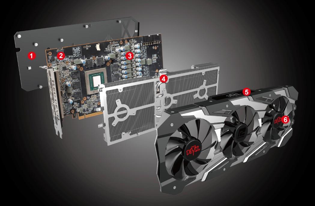 RX 5700 XT 8GB GDDR6 được trang bị các thành phần mạnh mẽ