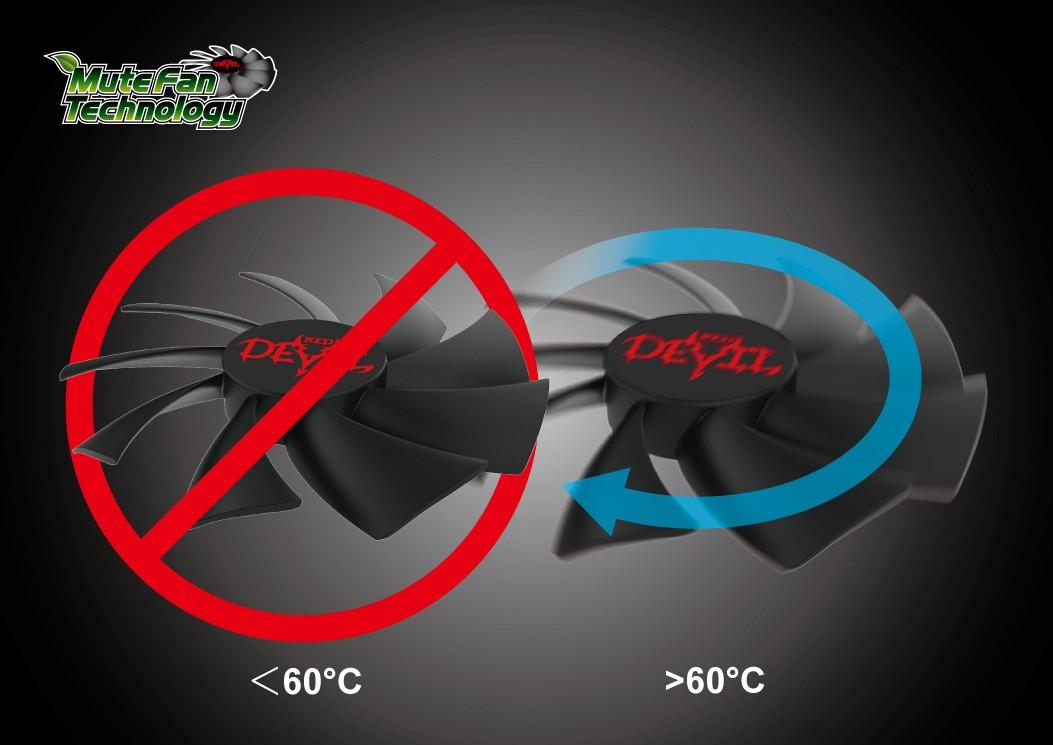 Công nghệ Quạt Mute của PowerColor Red Devil RX 5700 XT
