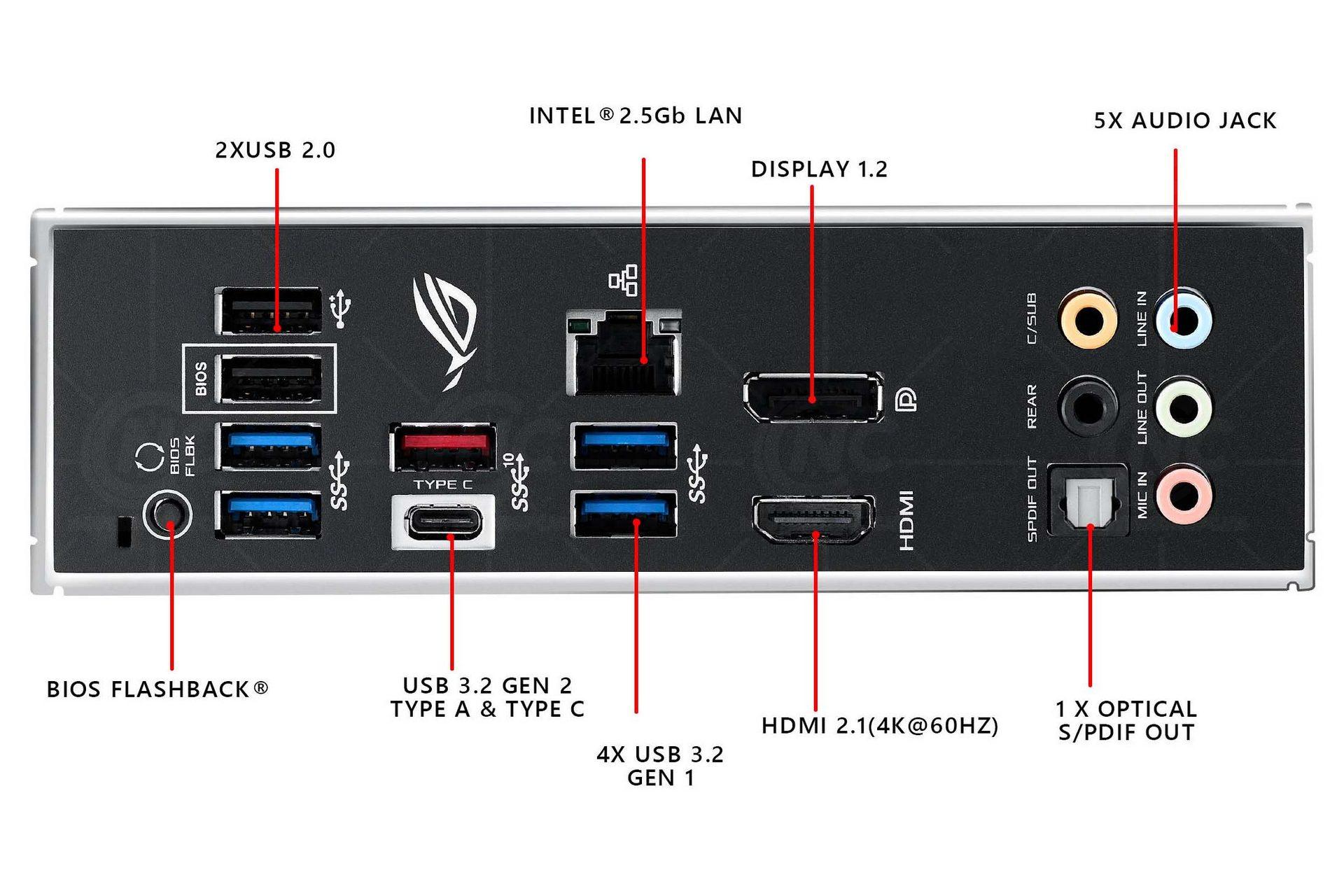 STRIX B550-F Gaming io