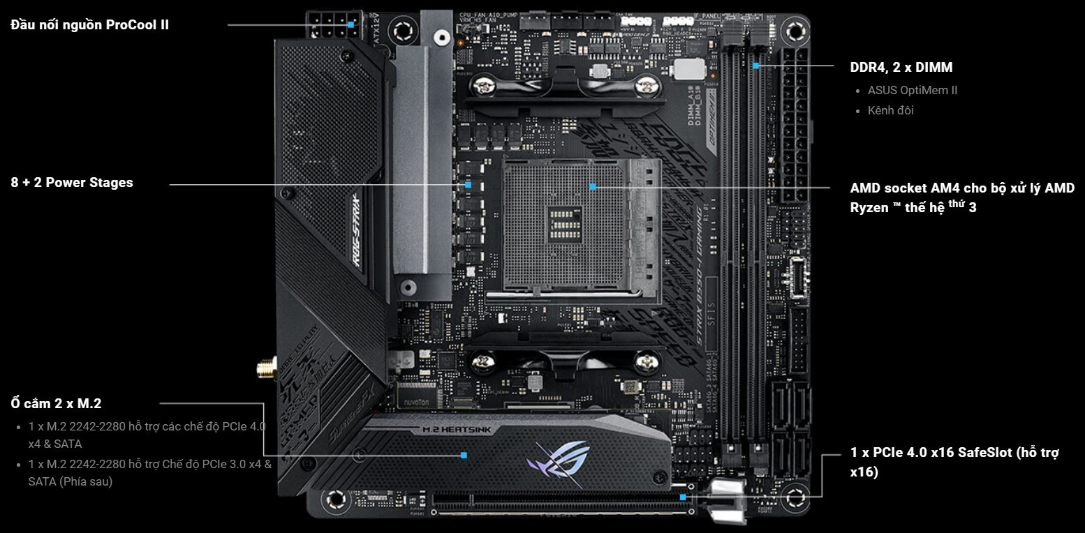 Mainboard ASUS ROG STRIX B550-I GAMING