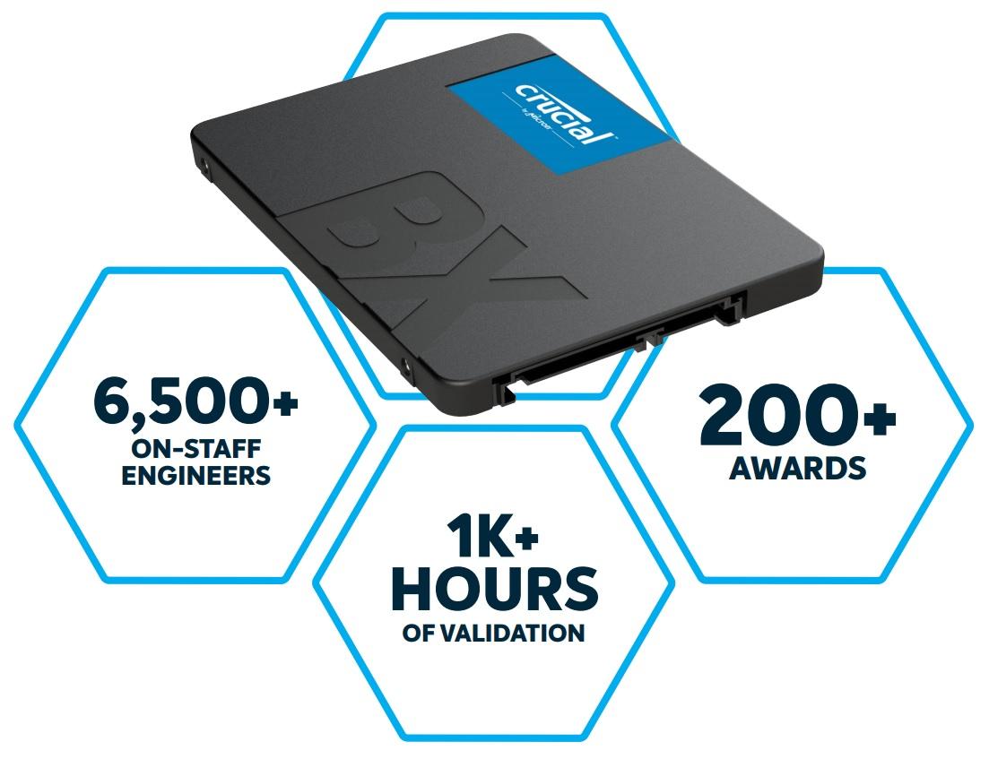 Crucial BX5000 480GB sẽ cải thiện khả năng đáp ứng tổng thể của hệ thống