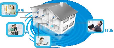 TD-W8961N cung cấp các chính sách QoS khác nhau