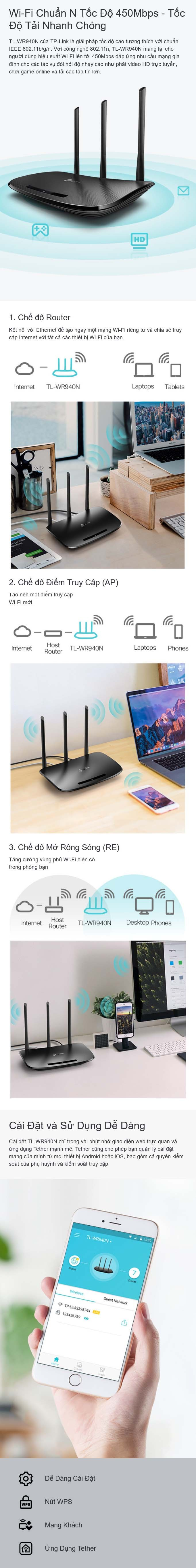 Bộ phát WIFI Router TP-Link TL-WR940N