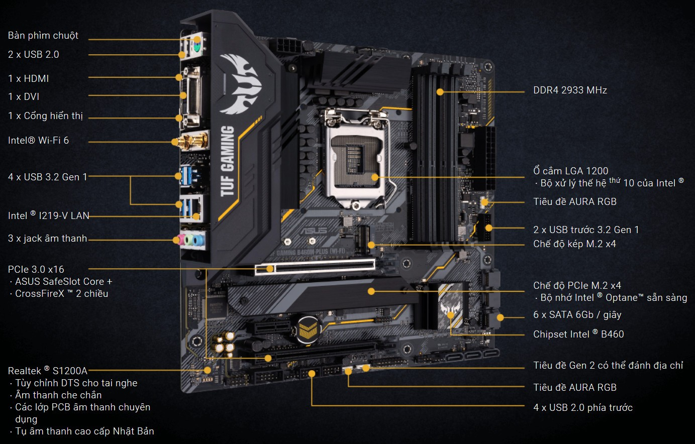 Mainboard ASUS TUF GAMING B460M-PLUS WIFI