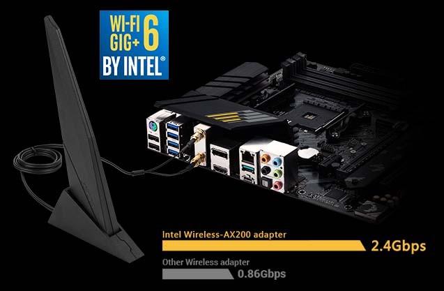 Mô-đun Intel WiFi 6 AX200