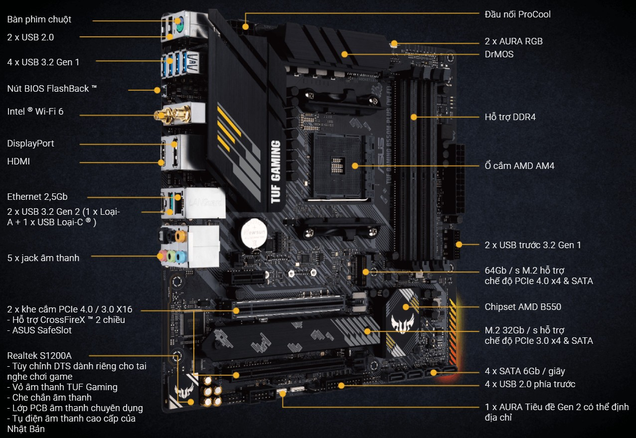 Mainboard ASUS TUF GAMING B550M-PLUS WI-FI