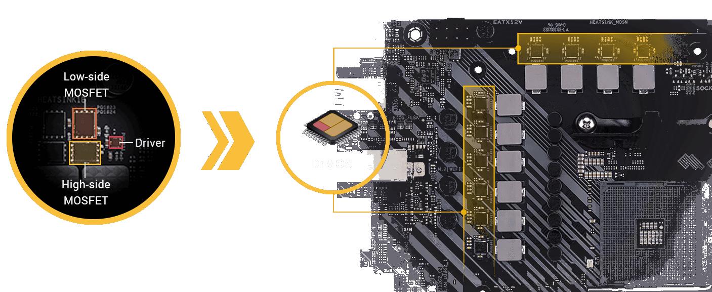 Bo mạch chủ B550M-PLUS có các giai đoạn năng lượng 8 + 2 DrMOS