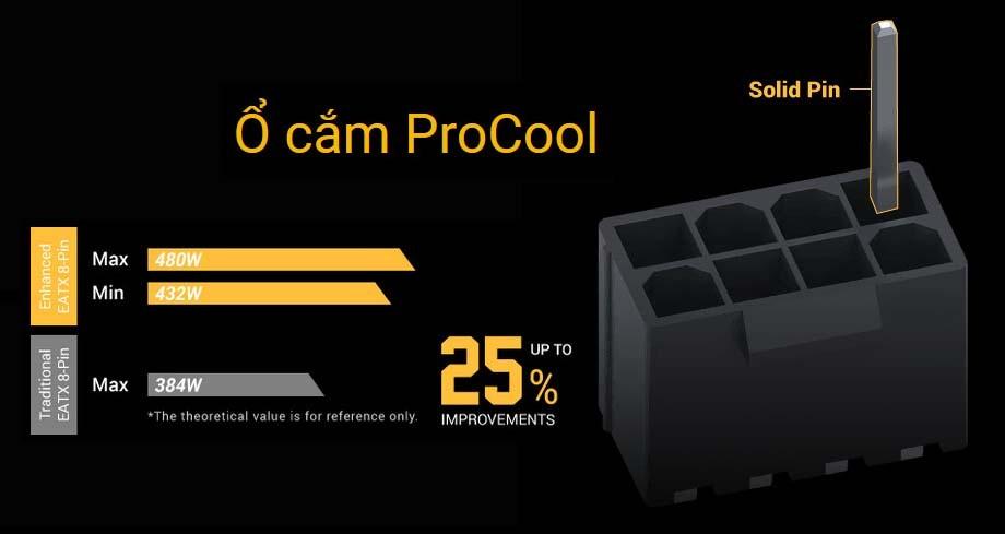 Ổ cắm ProCool nâng cấp 4 pin & 8 pin