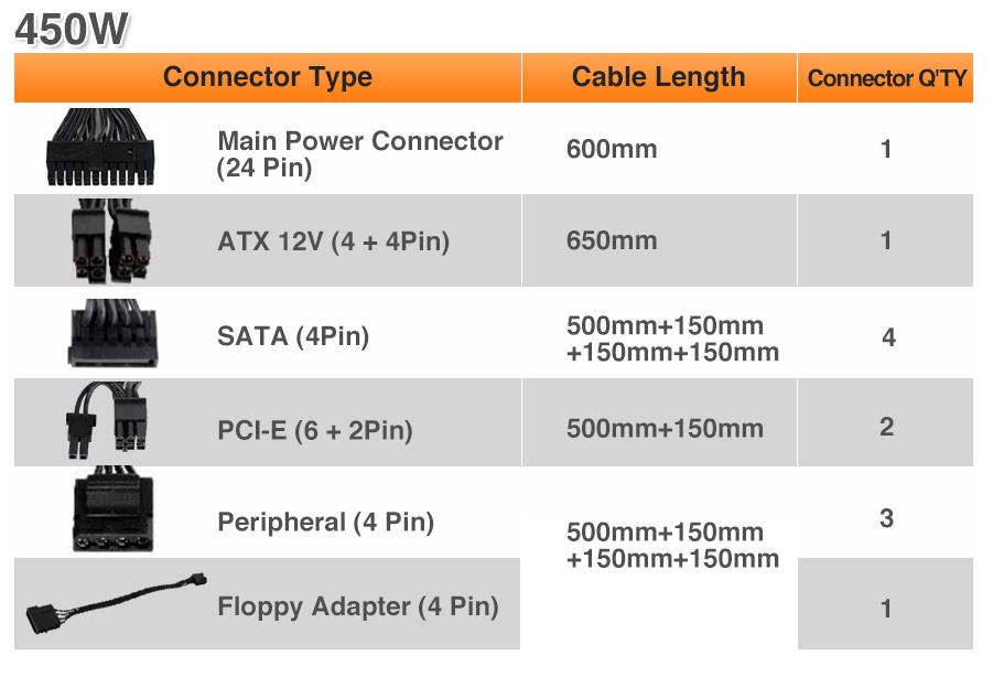Thermaltake Smart BX1 450W Cáp