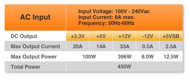 Thermaltake Smart BX1 450W Power