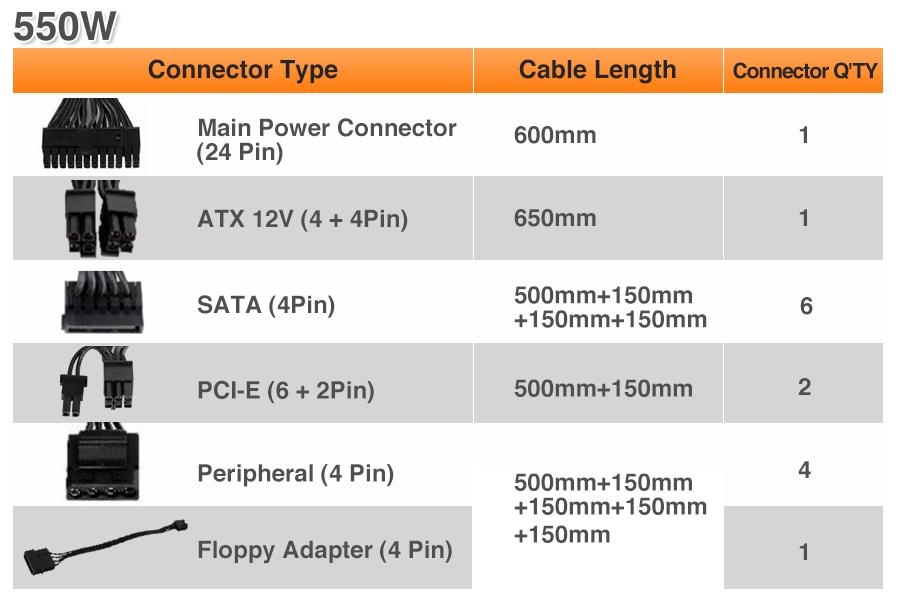 Thermaltake Smart BX1 550W Cáp