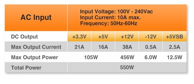Thermaltake Smart BX1 550W Power