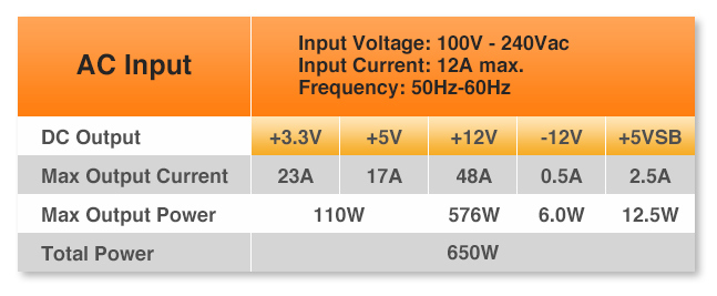 Thermaltake Smart BX1 650W Power