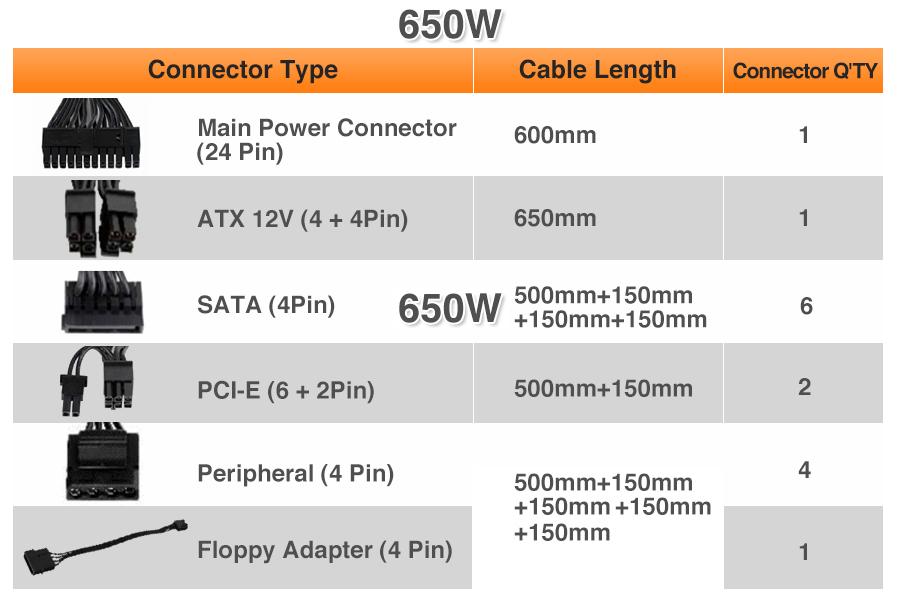 Thông số cables