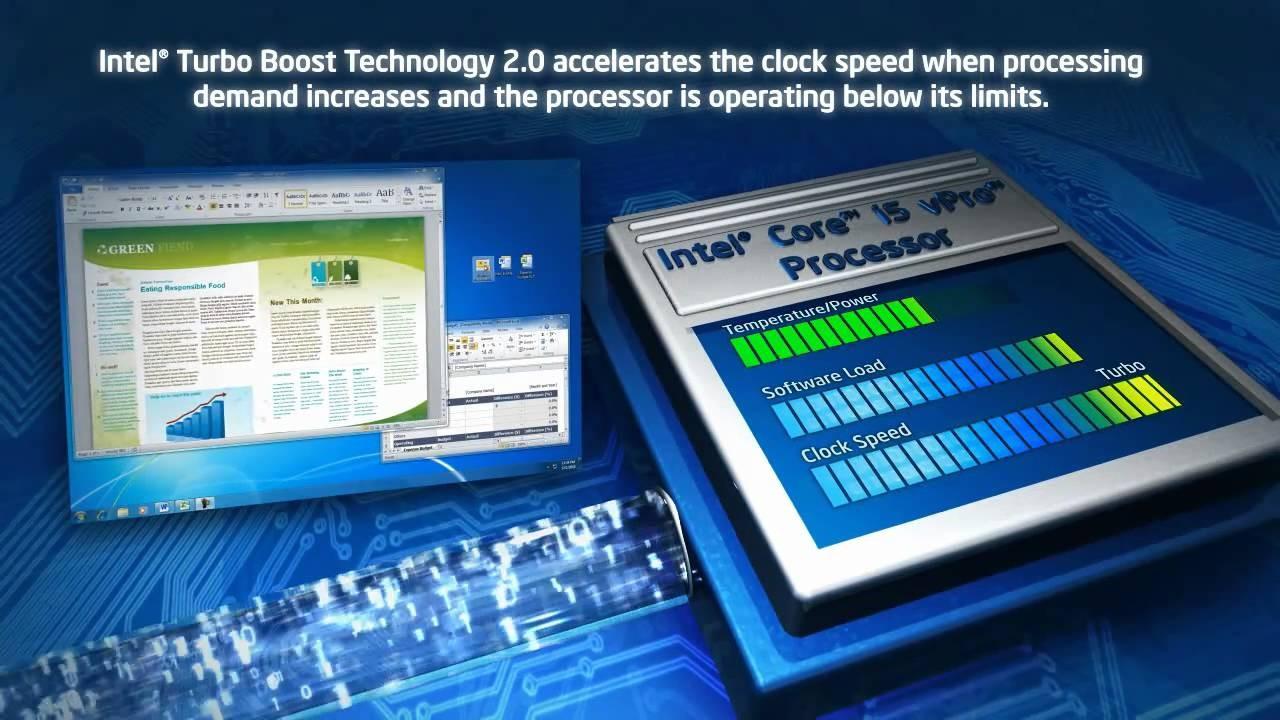 Công nghệ Intel Turbo Boost 2.0